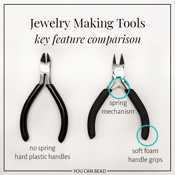 Opening and Closing Tool for Jewelry Makers
